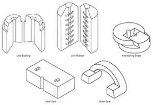 Wireline_Spare_Parts